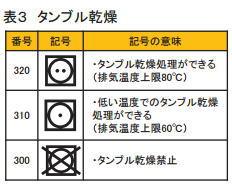 タンブル乾燥の洗濯表示